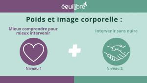Offre groupée Poids et image corporelle (Niveaux 1 & 2)